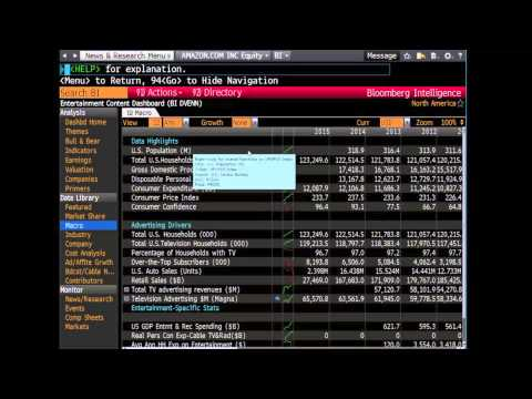 Finding Industry Research using Bloomberg Intelligence