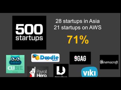 AWS Webcast - AWS Activate Webinar for Startups: Venture Capital, Funding and Pitching