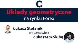 Układy geometryczne na Forex - rozmowa z Łukaszem Stefanikiem