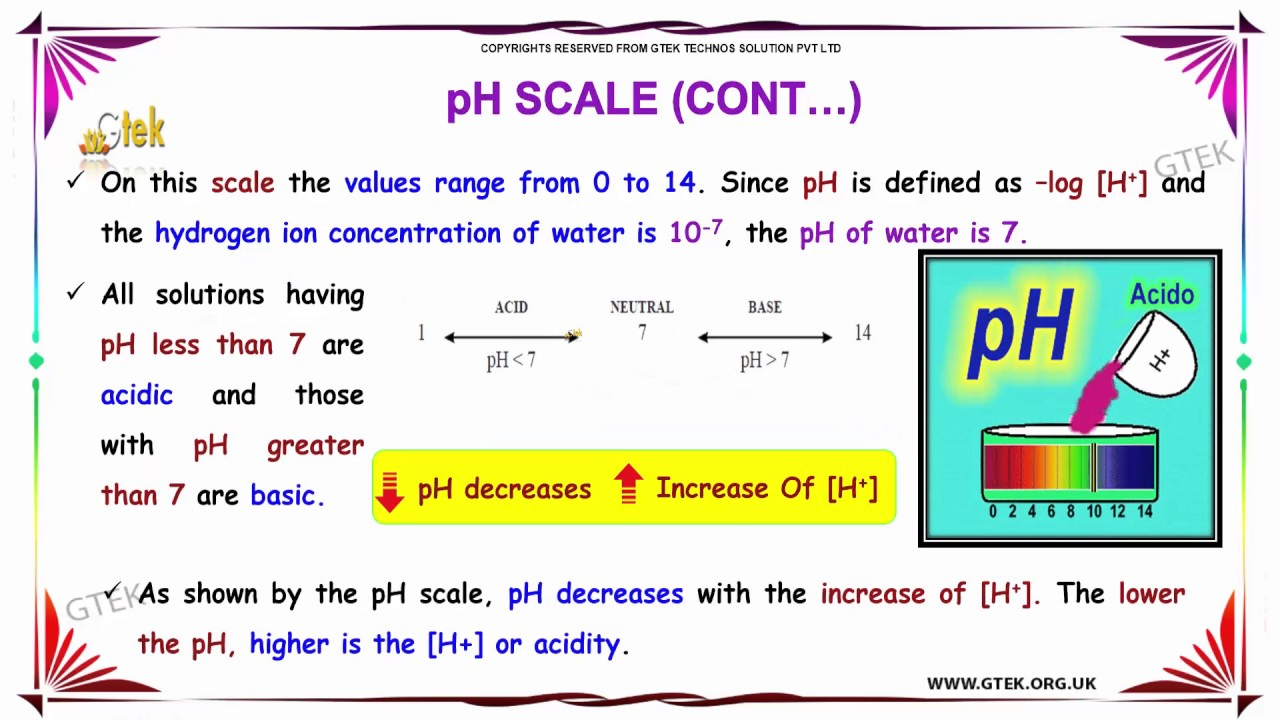 ph scale and relation between ph and poh electrochemistry class 12 – Ph and Poh Worksheet