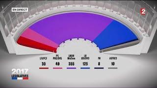 Les résultats à 20H du second tour des élections législatives – 18 juin 2017 (France 2)