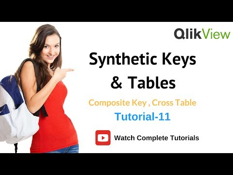 QlikView Synthetic Keys & Tables and Composite Key | Cross table 11