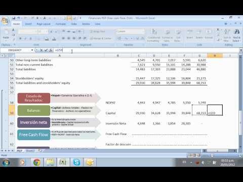 Cómo calcular un flujo de caja libre (free cash flow) en 2 pasos