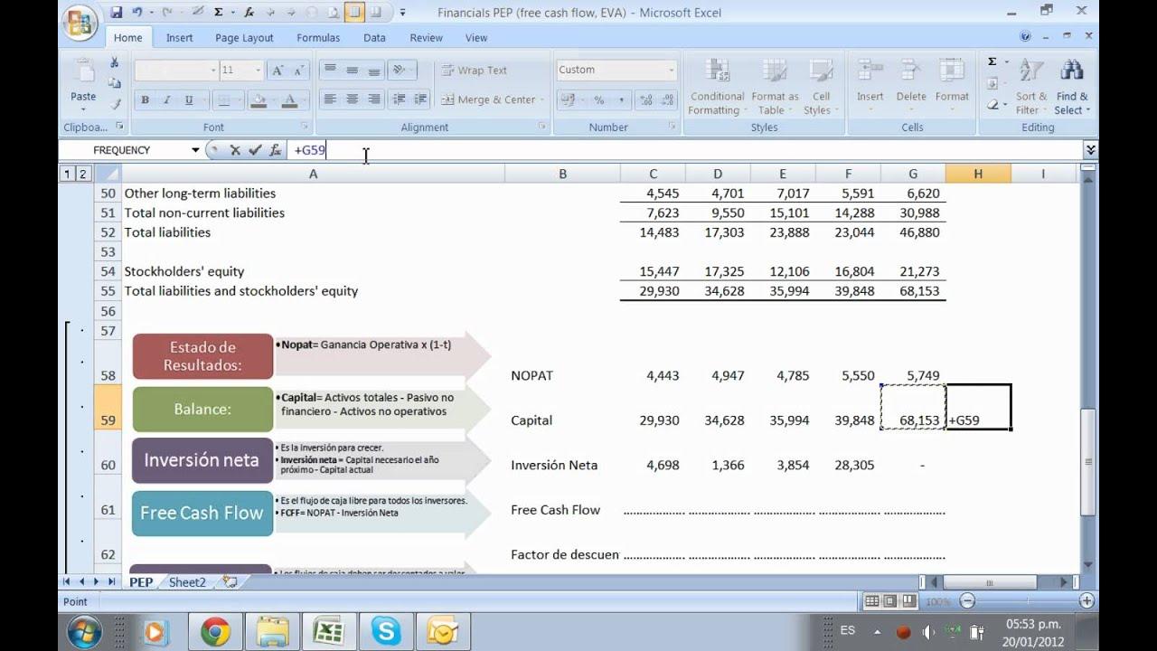 Cómo calcular un flujo de caja libre (free cash flow) en 2 pasos ...