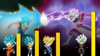 Explicando la Pelea Final contra Zamasu: Episodio 65 y 66 - Dragon Ball Super