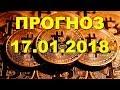 BTC/USD — Биткойн Bitcoin прогноз цены / график цены на 17.01.2018 / 17 января 2018 года