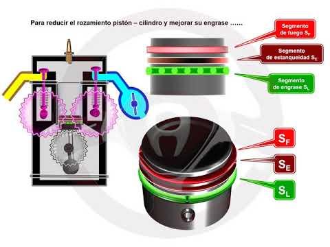 ASÍ FUNCIONA EL AUTOMÓVIL (I) - 1.6 Motor de gasolina (7/11)