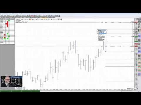 AgenaTrader Live Trading Day Teil 2 vom 10.12.2015