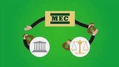 A Modified Endowment Contract (MEC) from Tekeno Financial Explained?
