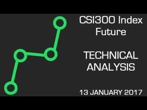 CSI300 Index Future: Rebound