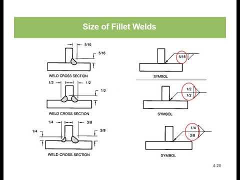 Intro To Welding Symbols Fillet Welds