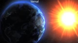 How Easter Is Pre-Determined Using Gregorian Calendar,Cycles Of The Moon,Equinox