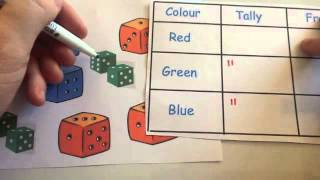 Tally Charts - Corbettmaths