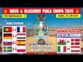 Hasil EURO 2021 Tadi Malam ~ PORTUGAL VS PRANCIS ~ JERMAN VS HUNGARIA EURO 2020
