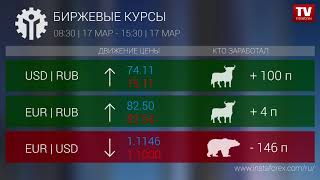 InstaForex tv news: Кто заработал на Форекс 17.03.2020 9:30