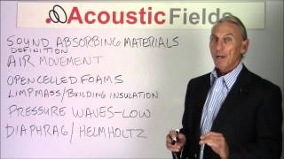What Are The Best Sound Absorbing Materials - www.AcousticFields.com