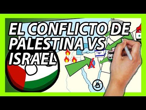 El Conflicto De ISRAEL Y PALESTINA En 13 Minutos | Resumen FÁCIL Y RÁPIDO