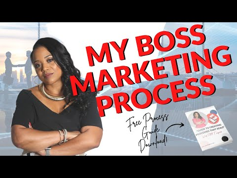 My Internet Marketing Process: Grow Your Audience & Convert Them Into Leads!