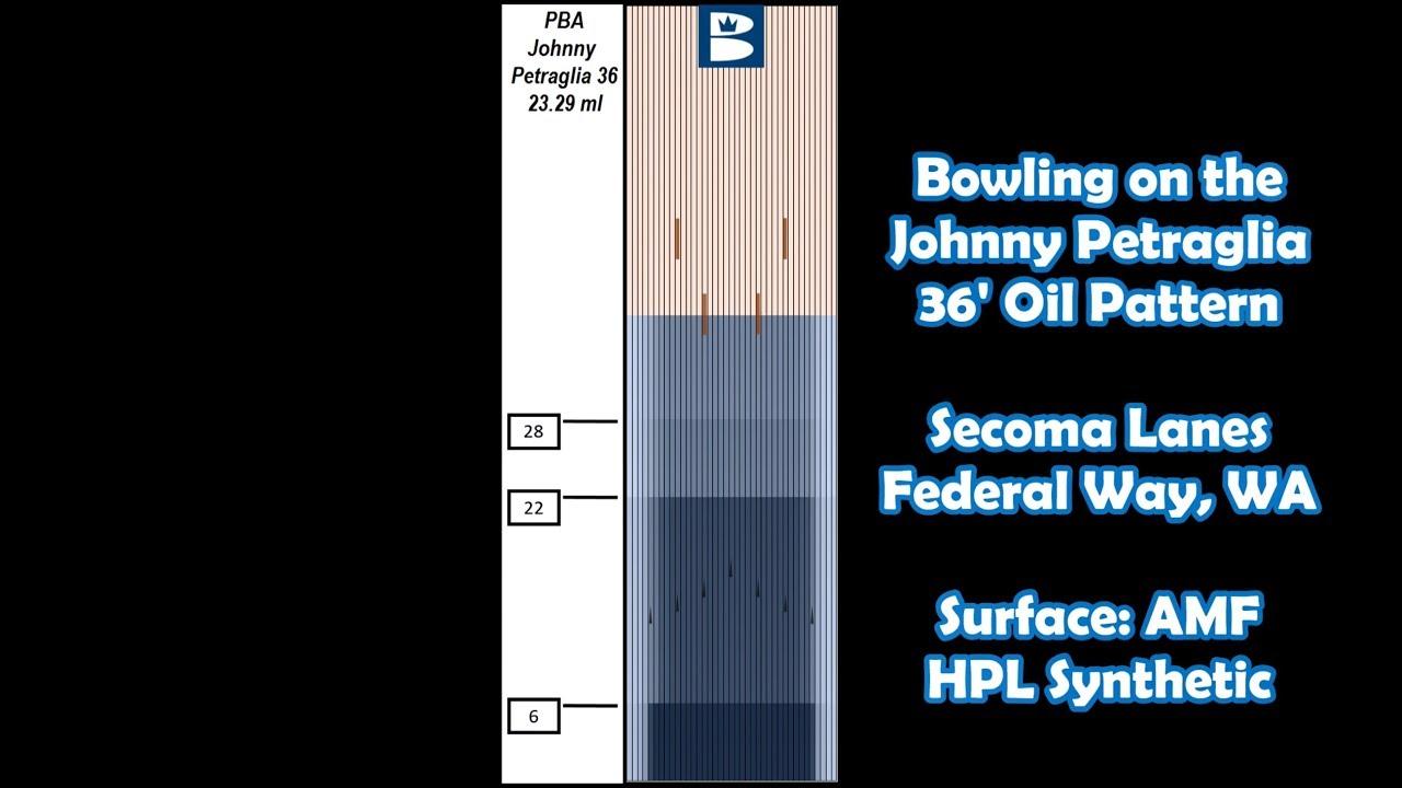 Pba Oil Patterns Wwwtopsimagescom