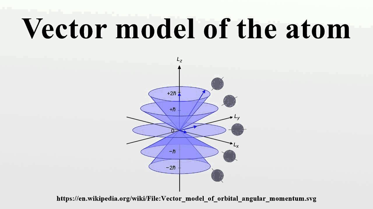 hight resolution of atom model