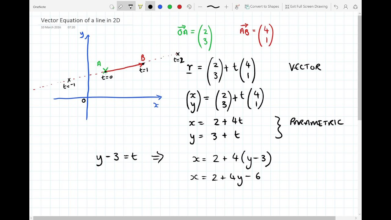 vector equation of a