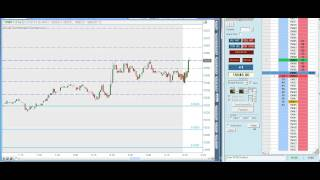 Live Price Action Trading, Future Scalping on 1 minute Chart, 13th May, 2013