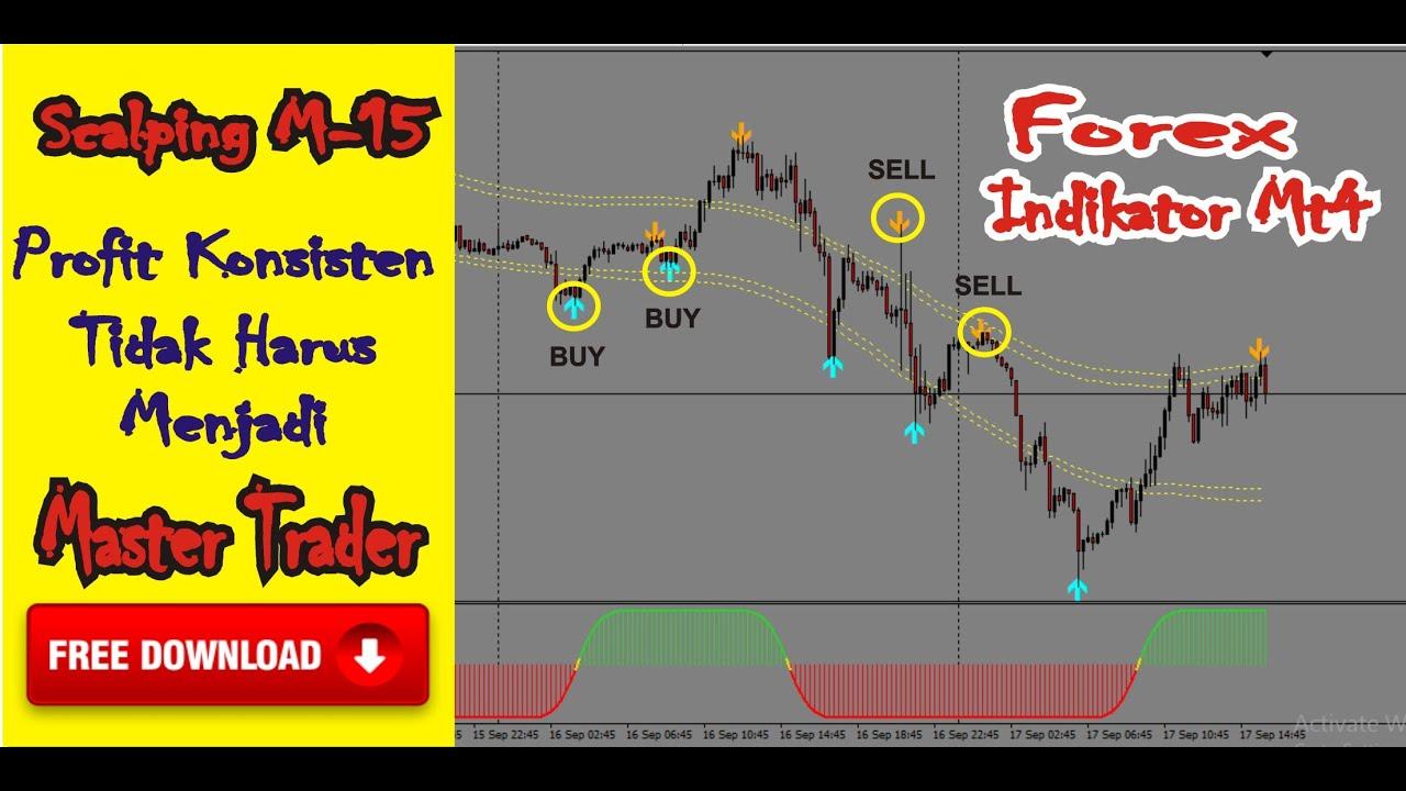 Scalping 15 menit indikator forex free download - YouTube