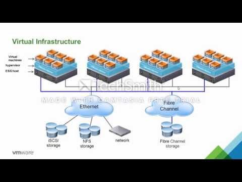 VMware Virtualization 101