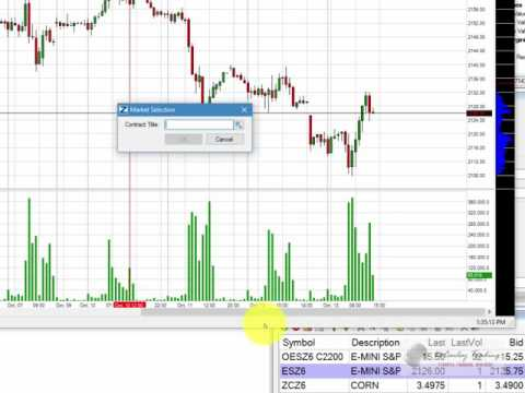 Viewing And Navigating Commodity Futures Charts In The Zaner360 Trading Platform