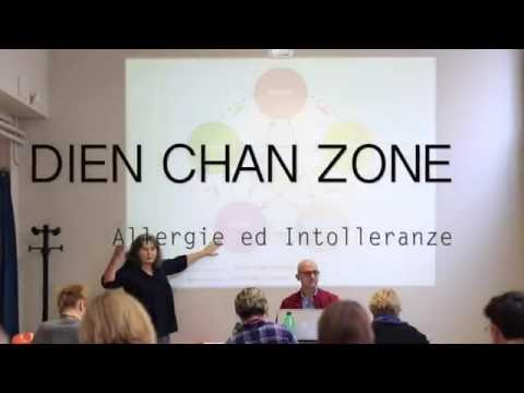 Facial Reflexology for Allergies and Intolerances (Dien Chan Zone)