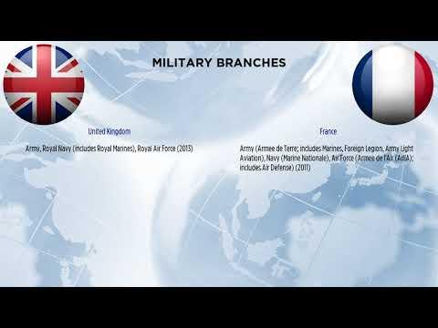 United Kingdom vs  France