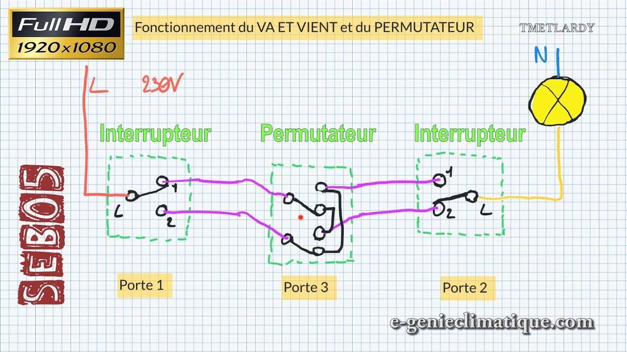 Seb05 Schema Electrique Principe De Cablage Du Va Et Vient Et Du Permutateur Explication Youtube