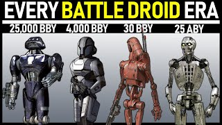 EVERY Era of Battle Droid (50,000+ Years) | Star Wars Legends