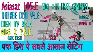 ABS 2 ASIASAT DD FREE DISH SETING IN ONE DISH Free Dish Set Top Box