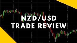 Forex:  NZD/USD Intraday Reversal Trade Review