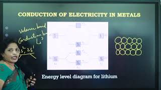 II PUC | Chemistry | The Solid State-7