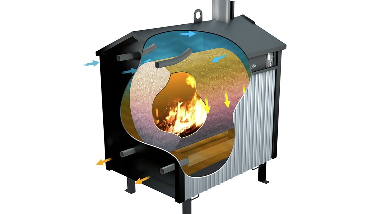 efficiency of the mf e heatmaster ss outdoor wood burning furnaces rh youtube com
