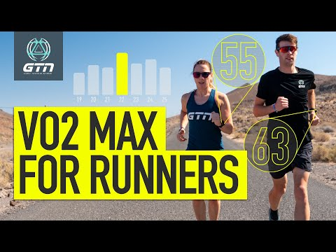 How To Improve Your Running Vo2 Max | Triathlon Training Explained