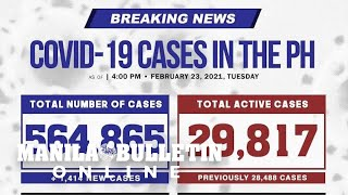 COVID-19 cases in PH now at 564,865