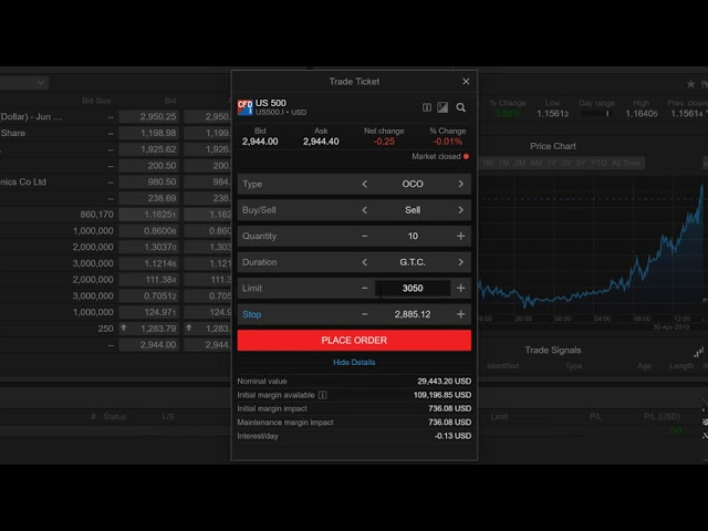 Placing an OCO Order from Watchlist in ELANA Global Trader