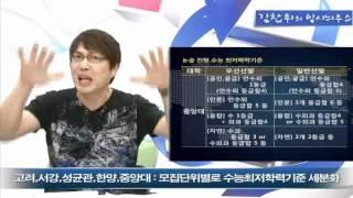 [티치미] 김찬휘의 입시늬우스 14회 - 논술 전형의 …