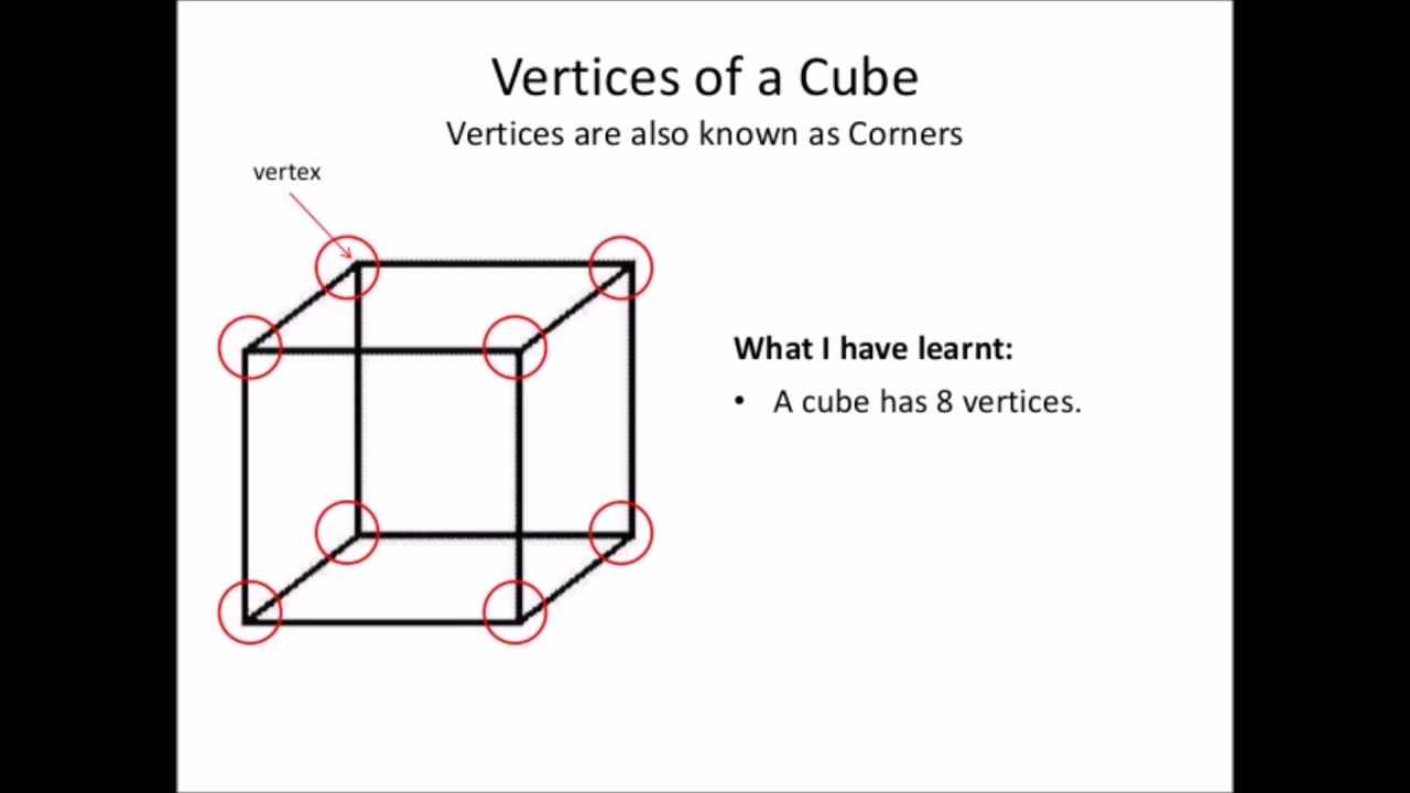Cubes - Faces, Vertices and Edges - YouTube