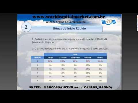 Brasil WCM 777   World Capital Market ganhe de $4 a $32 dolares por dia