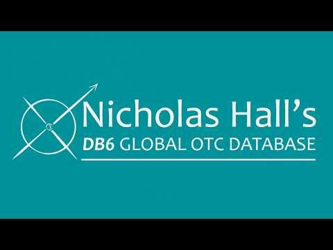 Nicholas Hal's DB6 2018: announcing year-end 2017 sales data