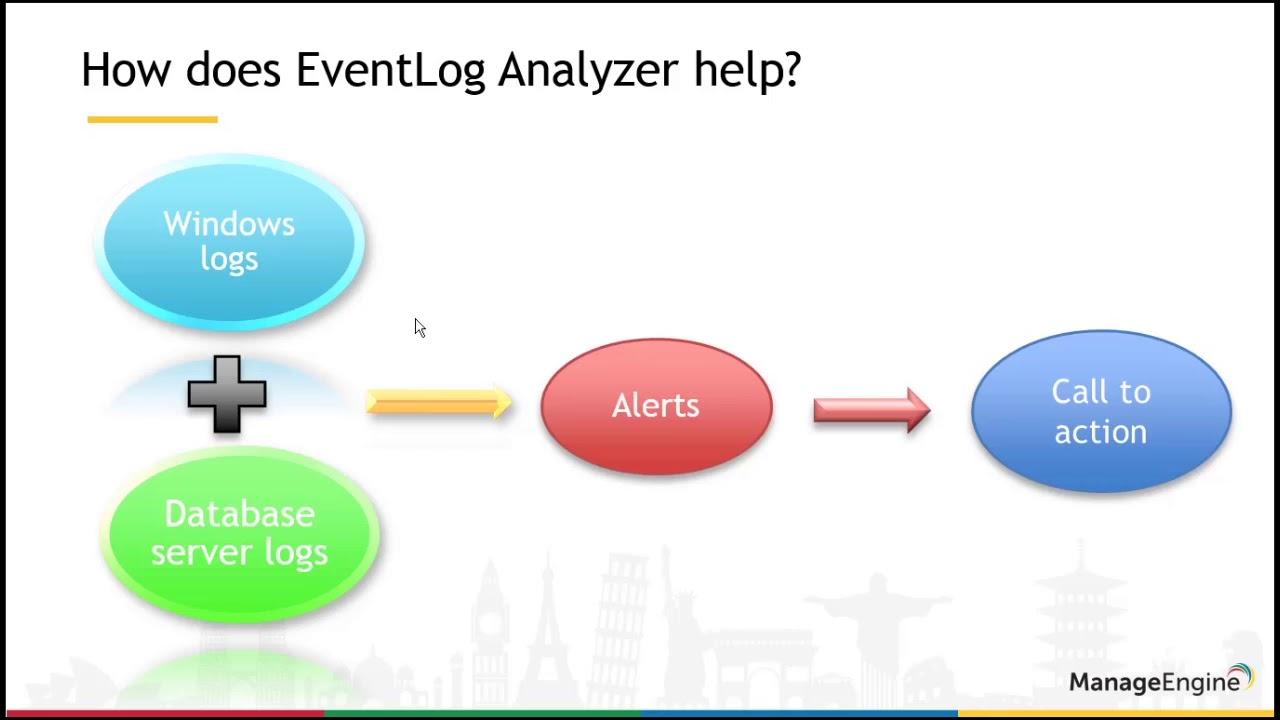 Perform efficient database auditing with EventLog Analyzer