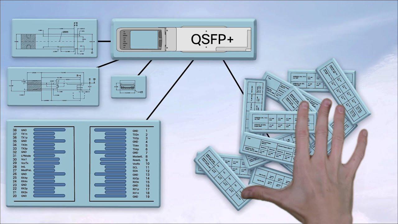 Download Transceiver Standards
