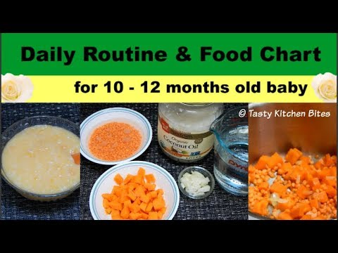 Daily Routine Food Chart For 10 12 Months Old Baby L Complete Diet Plan Baby Food Recipes