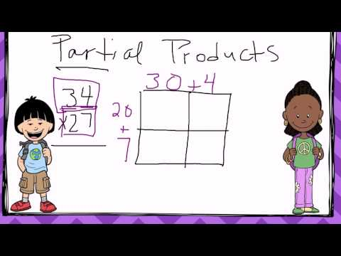 Partial Product Strategy  Mr  Mault's Class