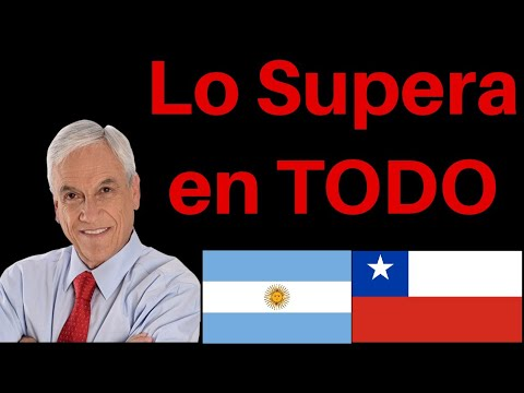Chile 🇨🇱 vs Argentina 🇦🇷! Economía! Un Baño de HUMILDAD