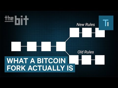 What a bitcoin fork actually is